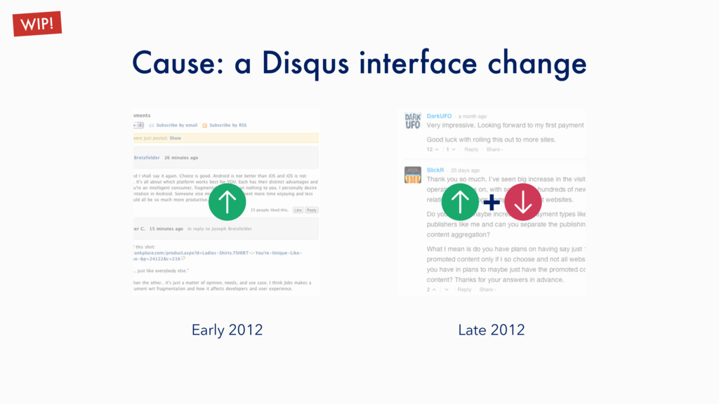 Early 2012 Late 2012 Cause: a Disqus interface ...