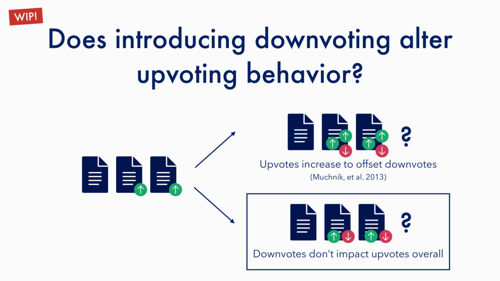 Does introducing downvoting alter upvoting beha...
