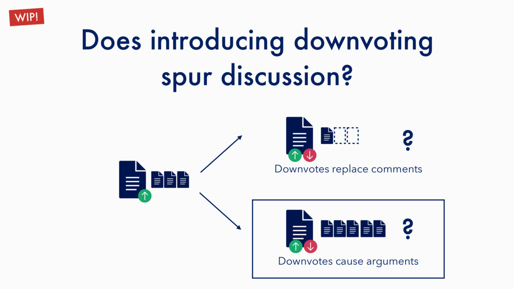 Does introducing downvoting spur discussion? ? ...