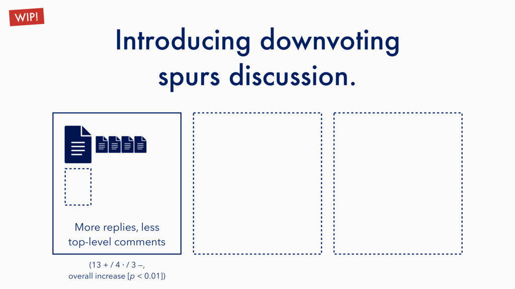 Introducing downvoting spurs discussion. More r...