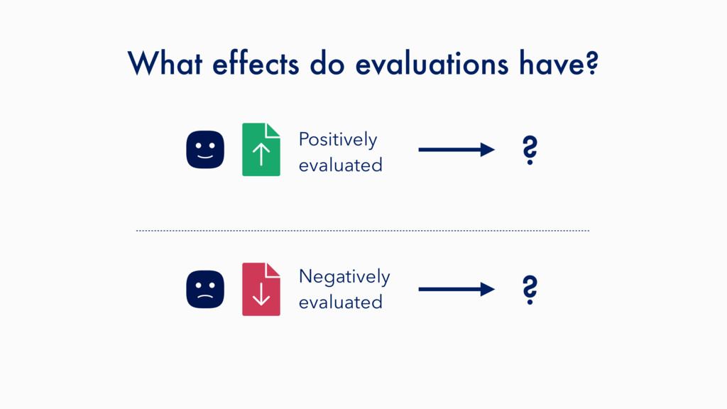 What effects do evaluations have? Positively ev...