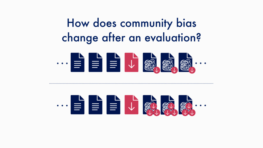 … … … … How does community bias change after an...
