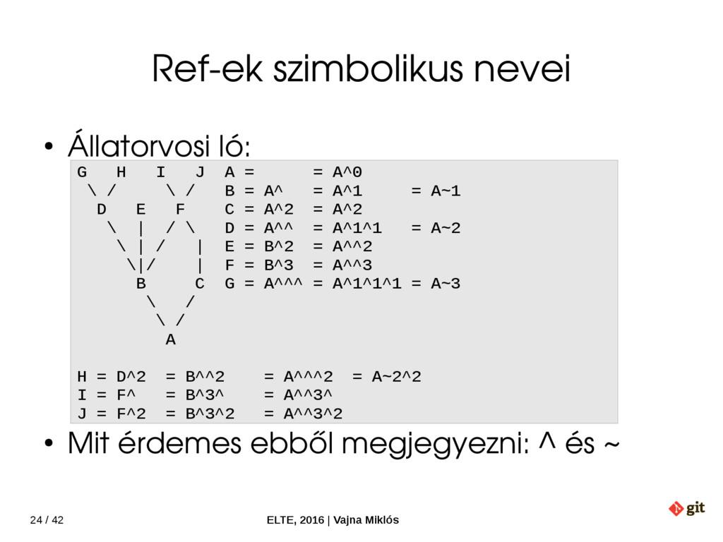 24 / 42 ELTE, 2016   Vajna Miklós Refek szimbo...