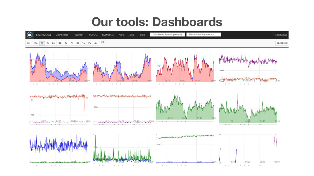 Our tools: Dashboards
