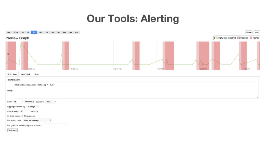 Our Tools: Alerting