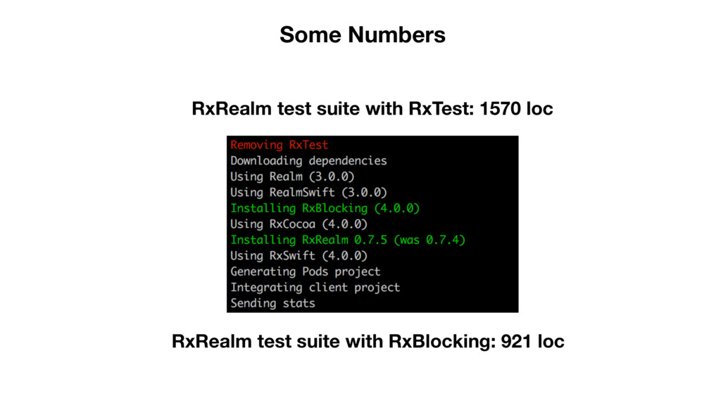 Some Numbers RxRealm test suite with RxTest: 15...