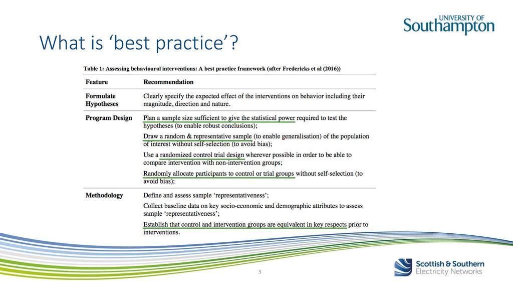 What is 'best practice'? 3