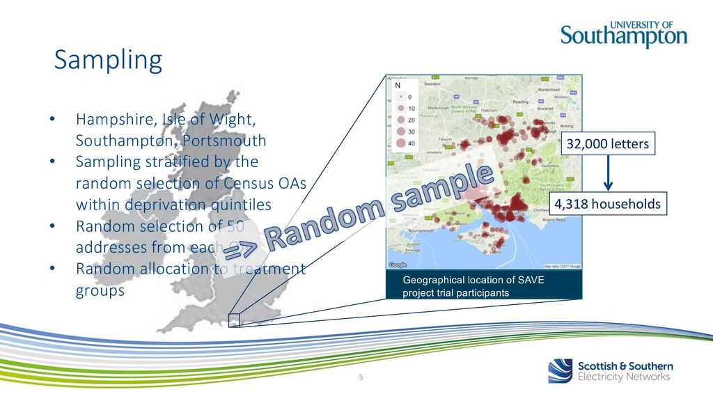 5 Geographical location of SAVE project trial p...
