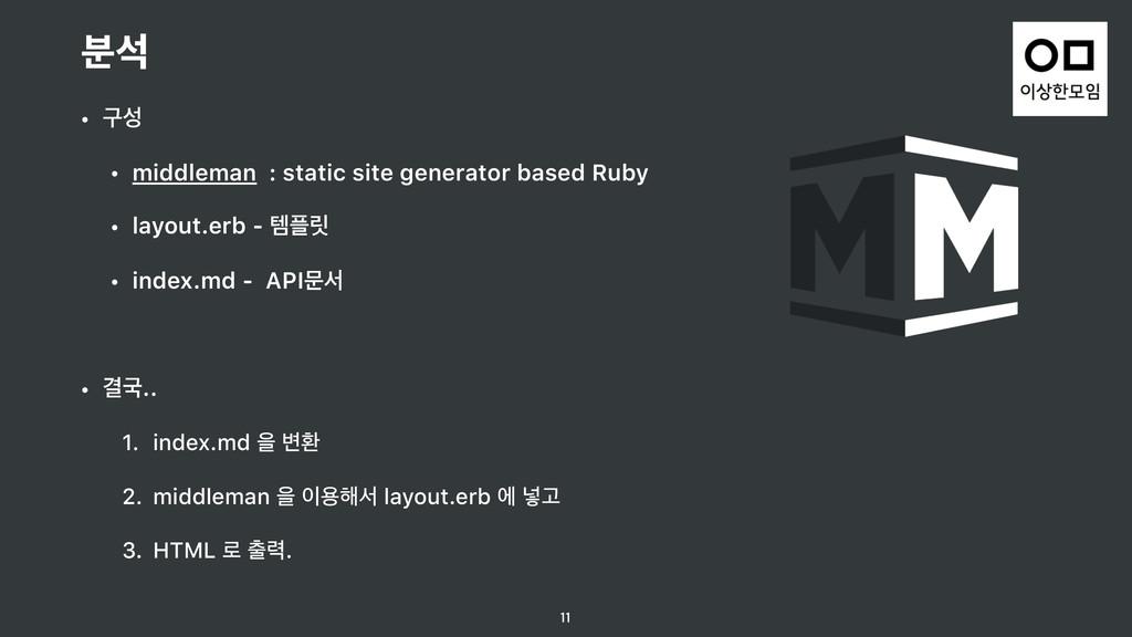 ࠙ࢳ • ҳ • middleman : static site generator bas...