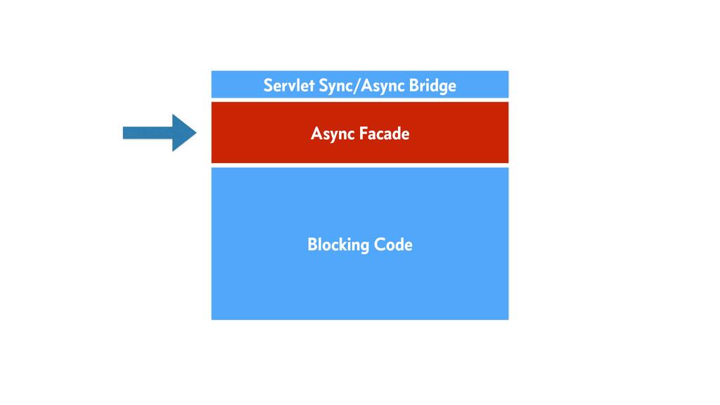 Async Facade Blocking Code Servlet Sync/Async B...