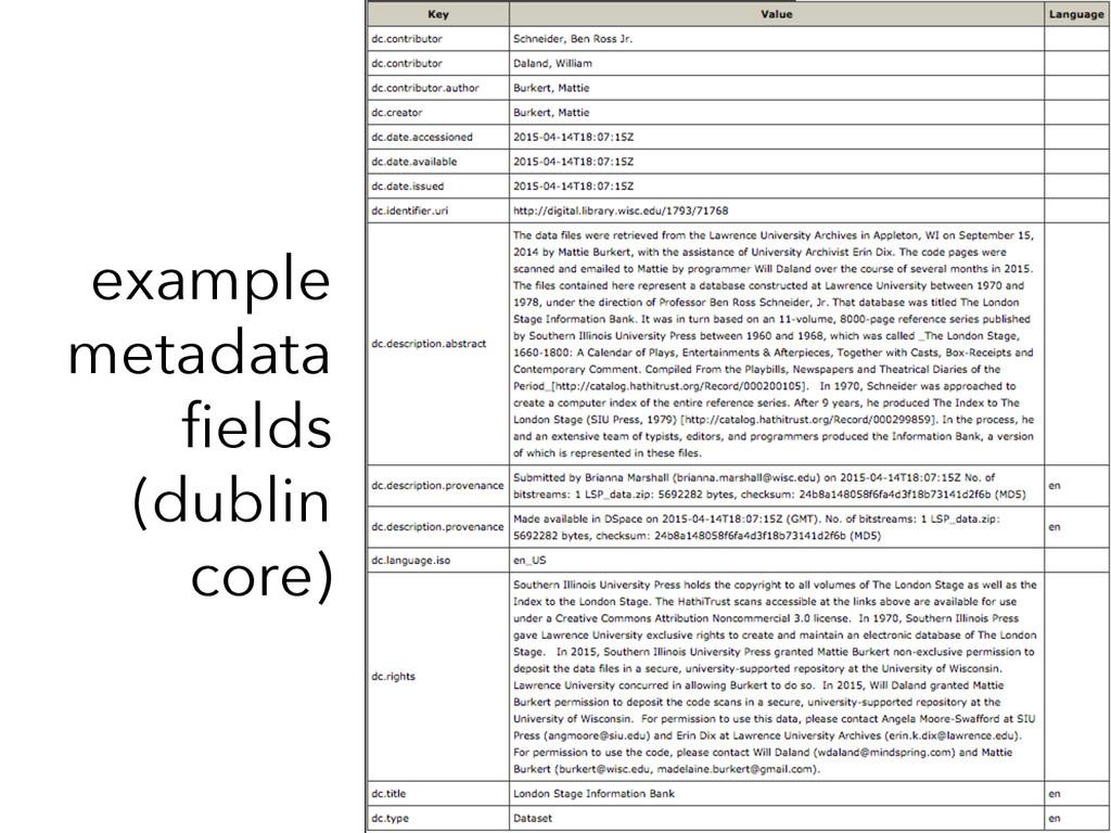 example metadata fields (dublin core)