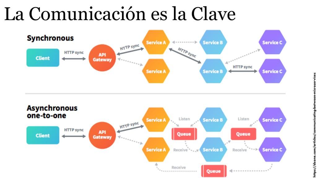 La Comunicación es la Clave https://dzone.com/a...