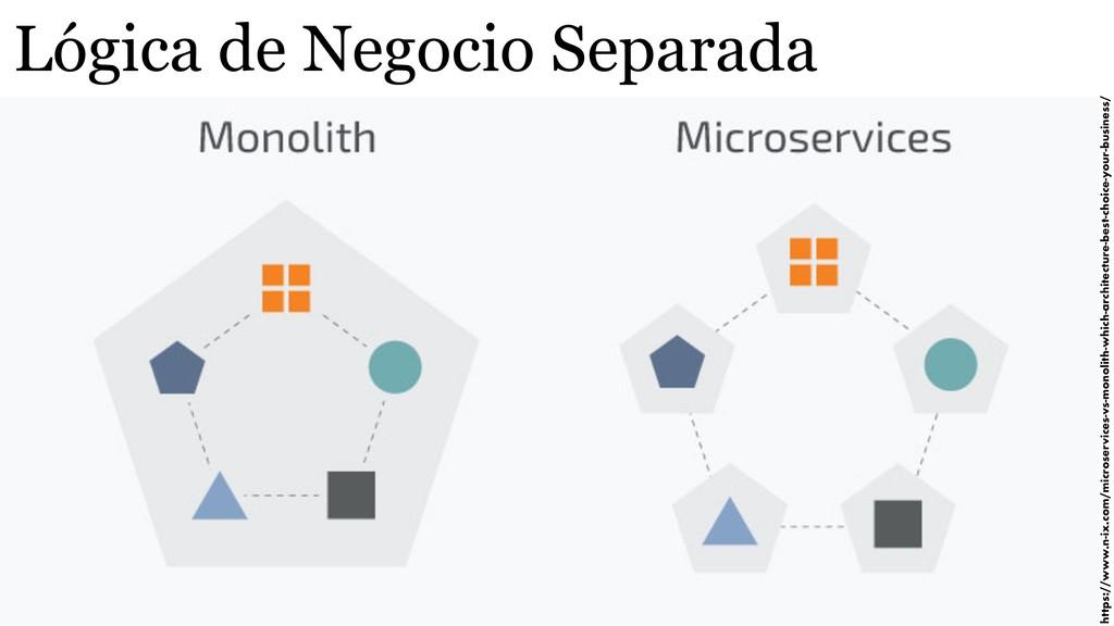 Lógica de Negocio Separada https://www.n-ix.com...