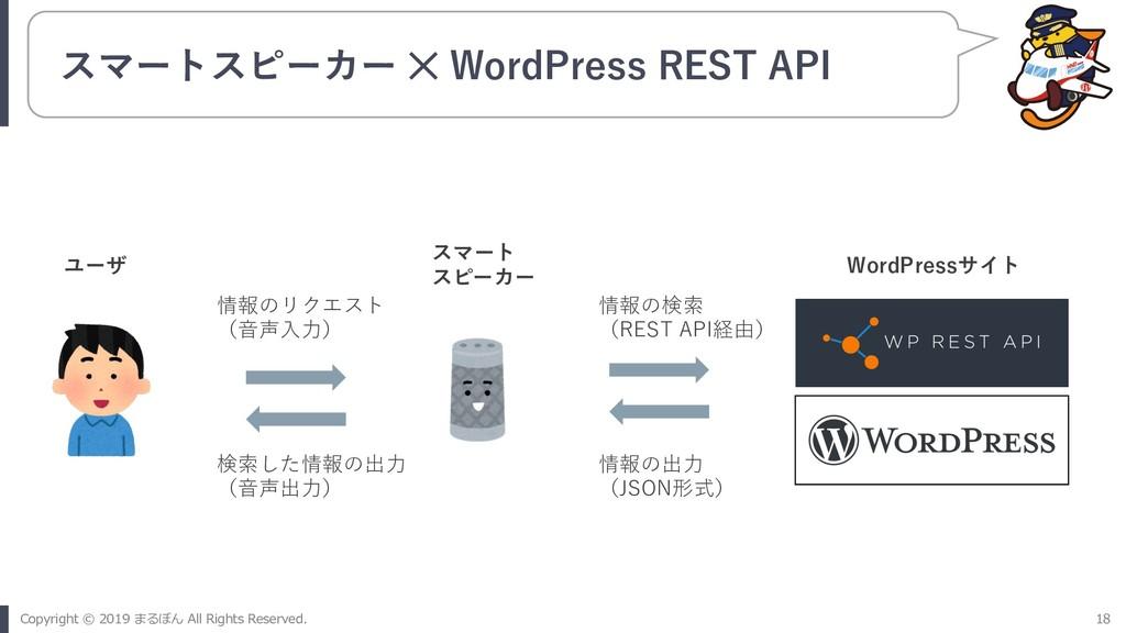 スマートスピーカー ✕ WordPress REST API 情報のリクエスト (⾳声⼊⼒) ...