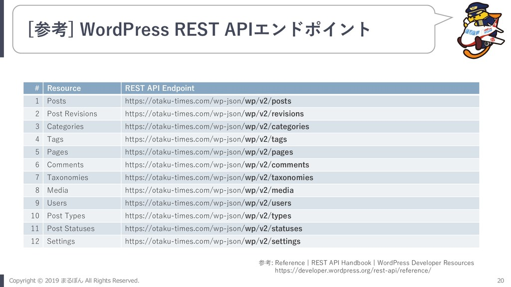 [参考] WordPress REST APIエンドポイント 20 Copyright © 2...