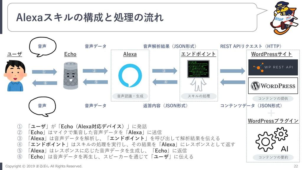 Alexaスキルの構成と処理の流れ ① 「ユーザ」が「Echo(Alexa対応デバイス)」に発...
