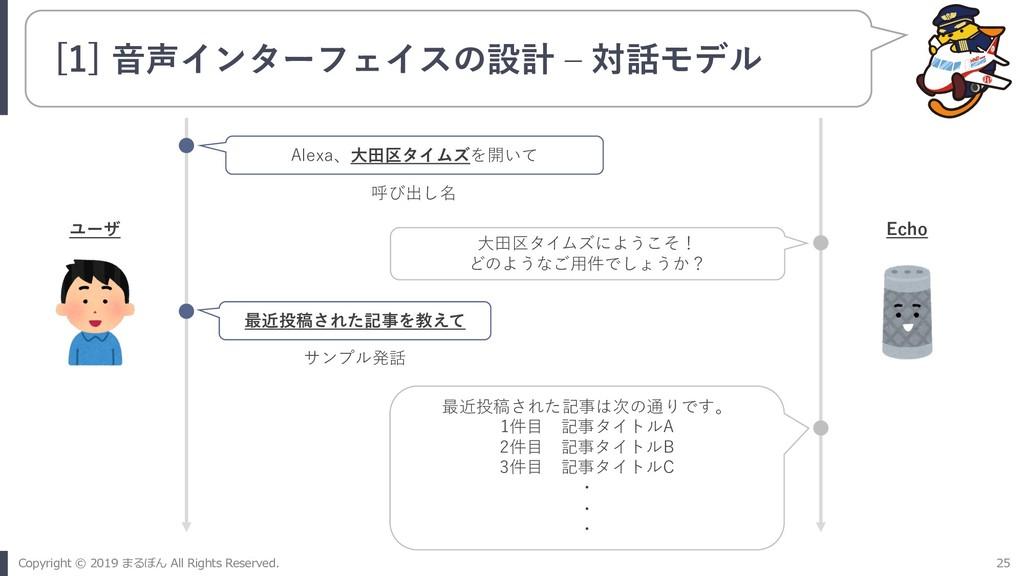 [1] ⾳声インターフェイスの設計 ‒ 対話モデル Alexa、⼤⽥区タイムズを開いて ⼤⽥区...