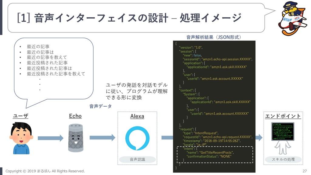 [1] ⾳声インターフェイスの設計 ‒ 処理イメージ • 最近の記事 • 最近の記事は • 最...