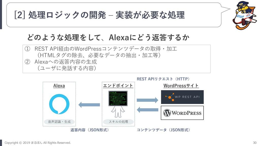 [2] 処理ロジックの開発 ‒ 実装が必要な処理 ① REST API経由のWordPress...