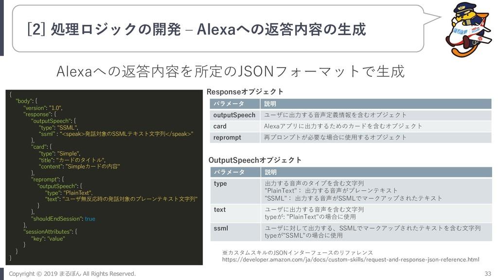 [2] 処理ロジックの開発 ‒ Alexaへの返答内容の⽣成 Alexaへの返答内容を所定のJ...