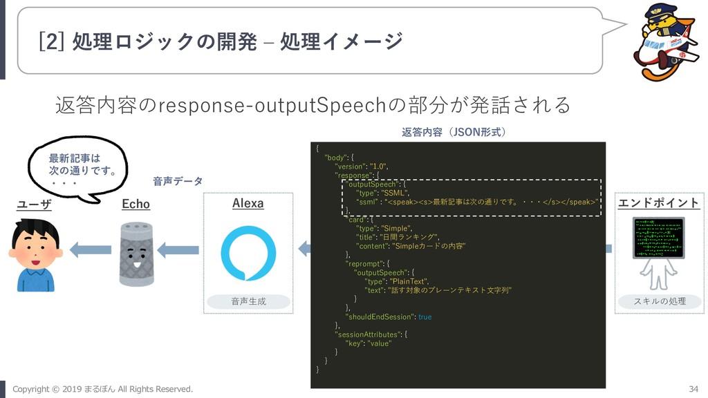 [2] 処理ロジックの開発 ‒ 処理イメージ 返答内容のresponse-outputSpee...
