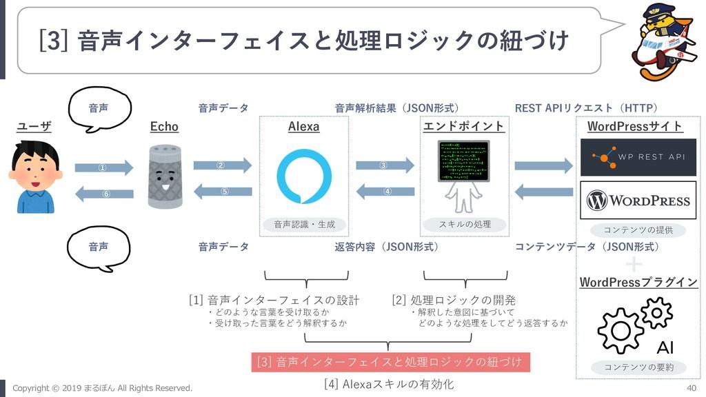 [3] ⾳声インターフェイスと処理ロジックの紐づけ ① ⑥ ② ⑤ ③ ④ ユーザ Echo ...