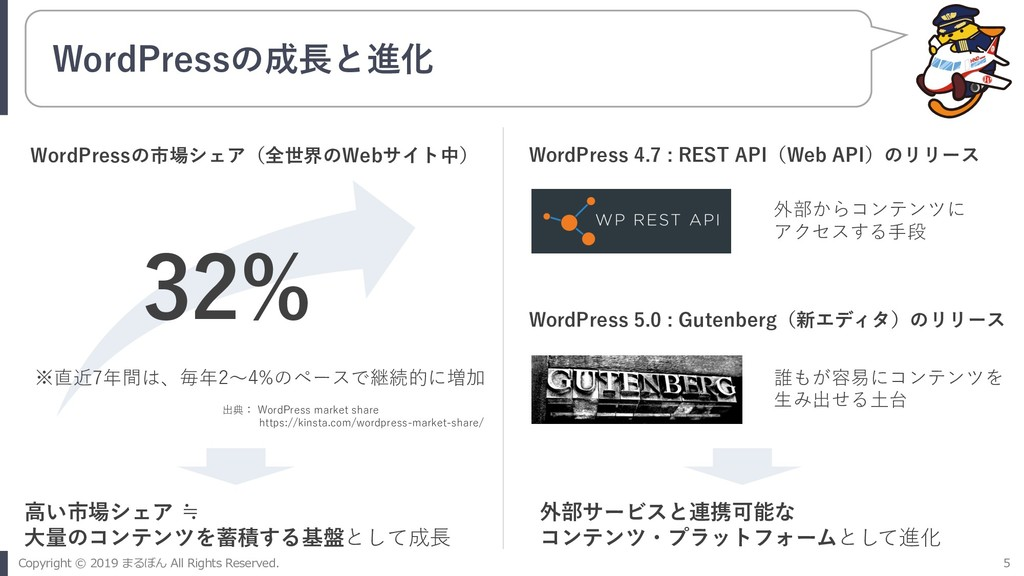 WordPressの成⻑と進化 5 Copyright © 2019 まるぼん All Rig...