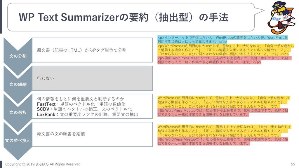 ⽂の分割 ⽂の短縮 ⽂の選択 ⽂の並べ換え WP Text Summarizerの要約(抽出型...