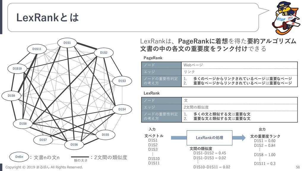 LexRankとは DnSn :⽂書nの⽂n :2⽂間の類似度 LexRankは、PageRa...