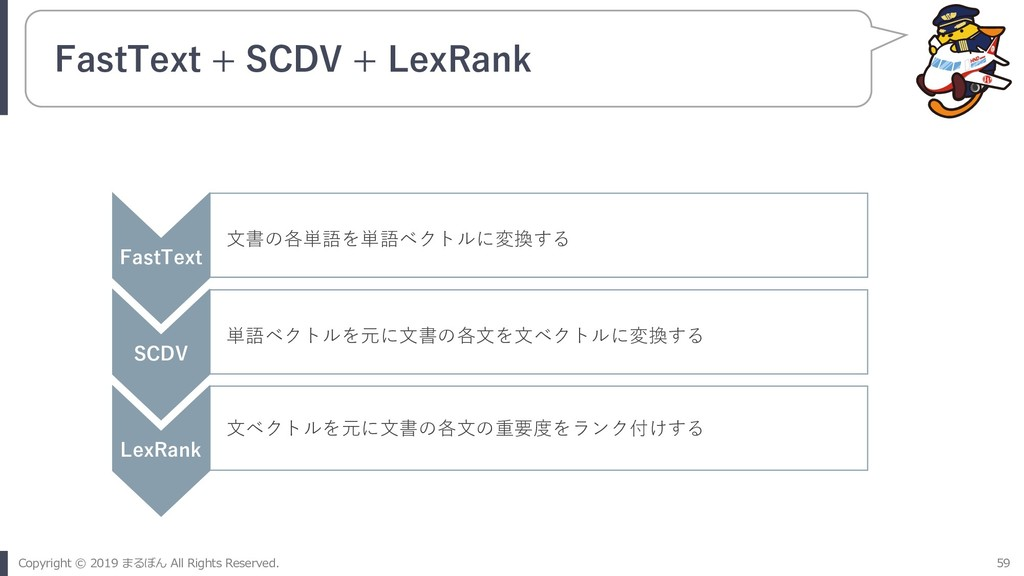 FastText + SCDV + LexRank FastText SCDV LexRank...