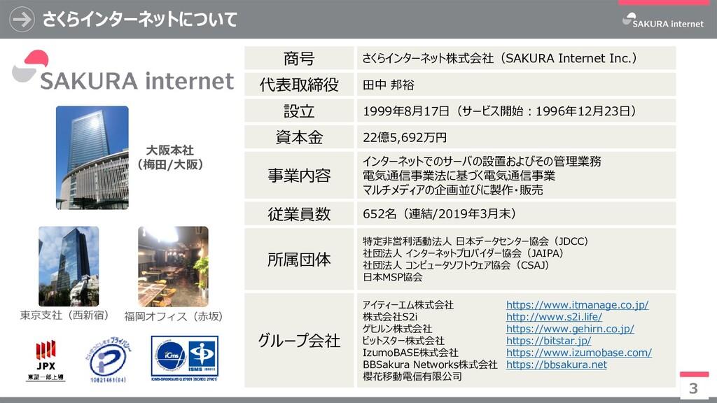 さくらインターネットについて 3 商号 さくらインターネット株式会社(SAKURA Inter...