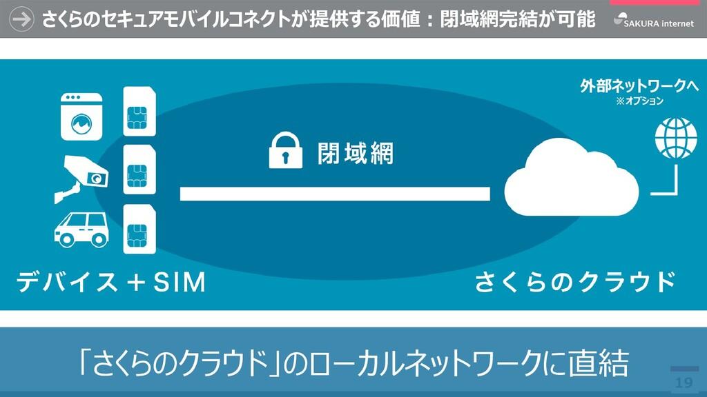 さくらのセキュアモバイルコネクトが提供する価値:閉域網完結が可能 19 外部ネットワークへ ※...