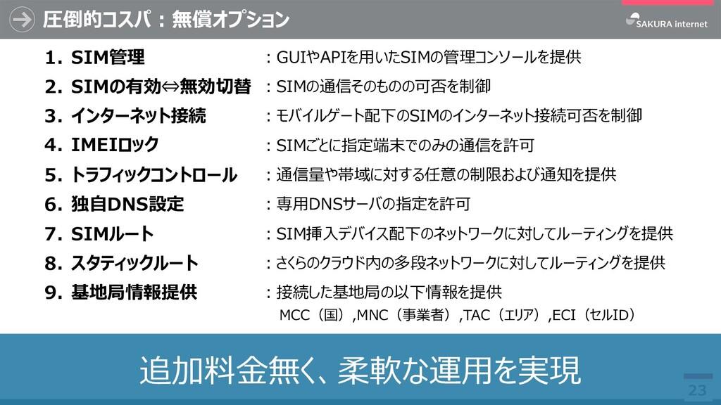 圧倒的コスパ:無償オプション 1. SIM管理 :GUIやAPIを用いたSIMの管理コンソール...