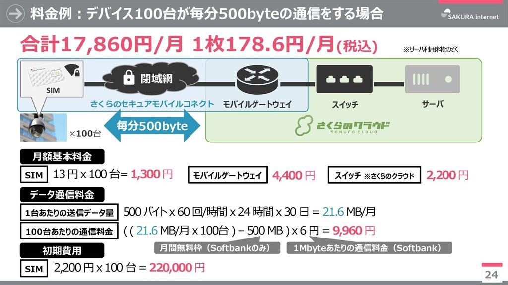 料金例:デバイス100台が毎分500byteの通信をする場合 24 SIM ×100台 13 ...