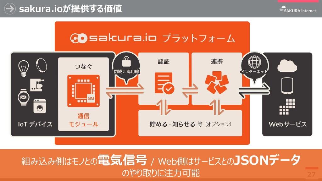 sakura.ioが提供する価値 27 組み込み側はモノとの電気信号 / Web側はサービスと...