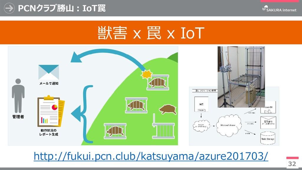 32 PCNクラブ勝山:IoT罠 獣害 x 罠 x IoT http://fukui.pcn....