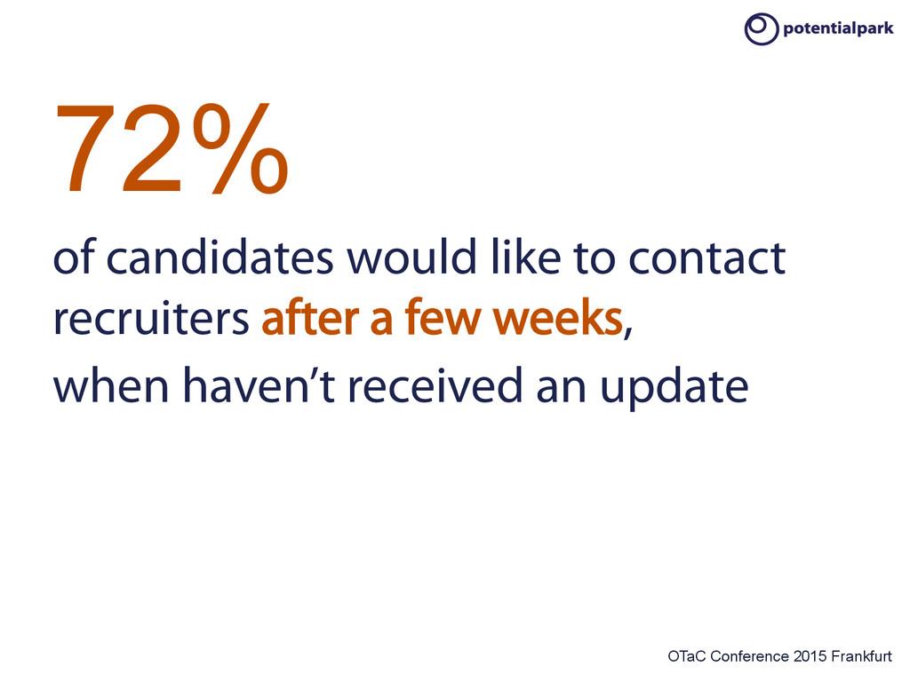 OTaC Conference 2015 Frankfurt 72% of candidate...
