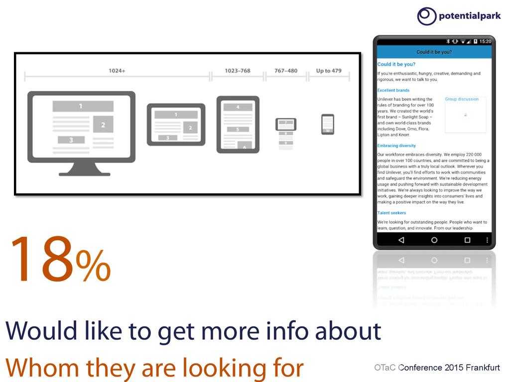 OTaC Conference 2015 Frankfurt 18% Would like t...
