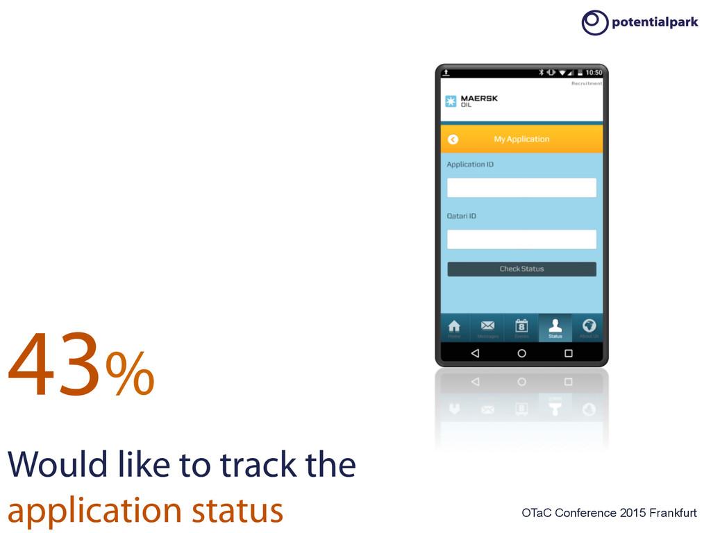 OTaC Conference 2015 Frankfurt 43% Would like t...