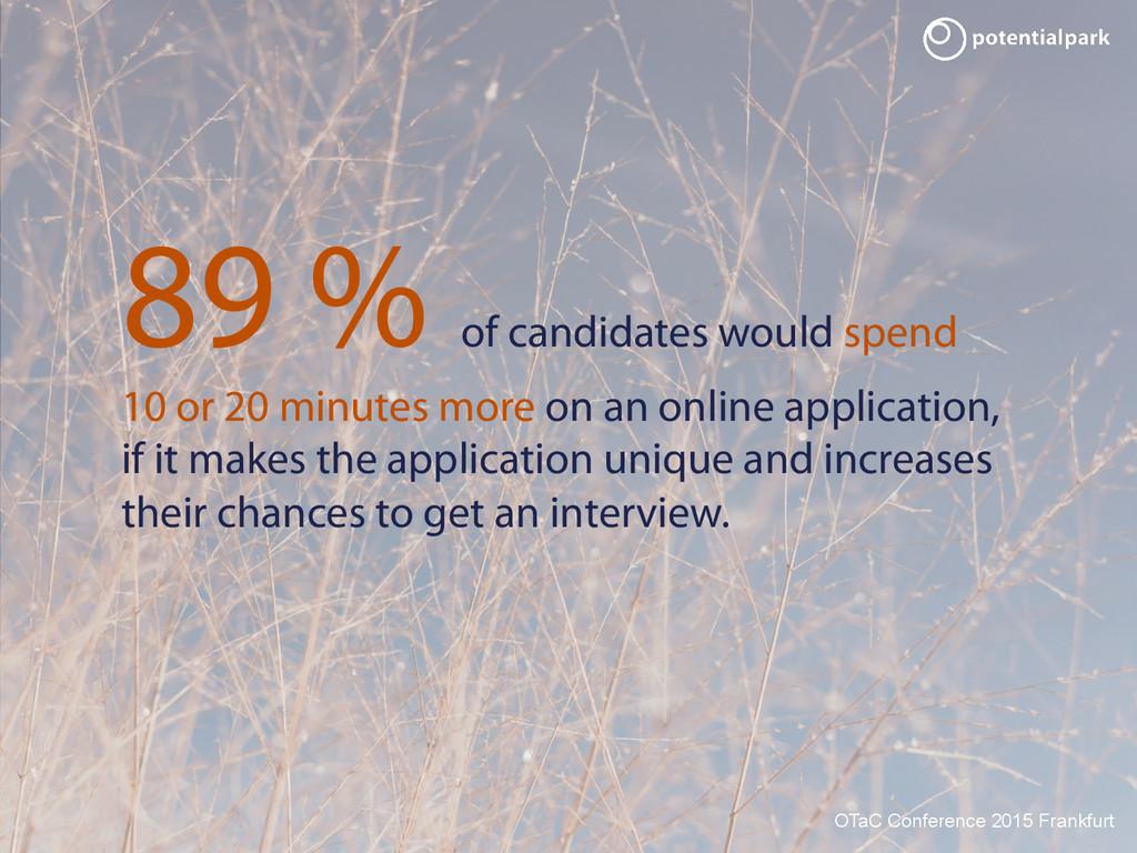 OTaC Conference 2015 Frankfurt 89 % of candidat...