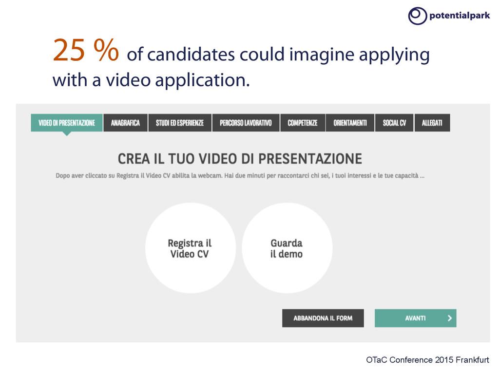 OTaC Conference 2015 Frankfurt 25 % of candidat...