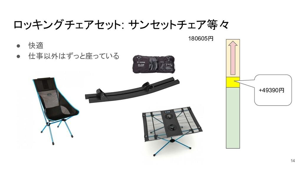 ロッキングチェアセット: サンセットチェア等々 ● 快適 ● 仕事以外はずっと座っている 14...