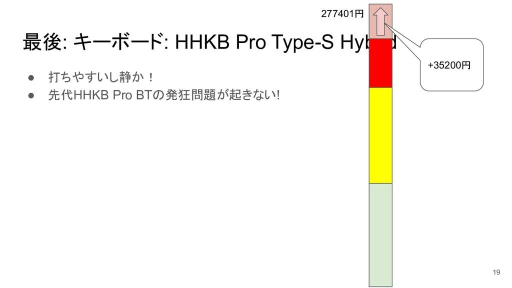 最後: キーボード: HHKB Pro Type-S Hybrid ● 打ちやすいし静か! ●...