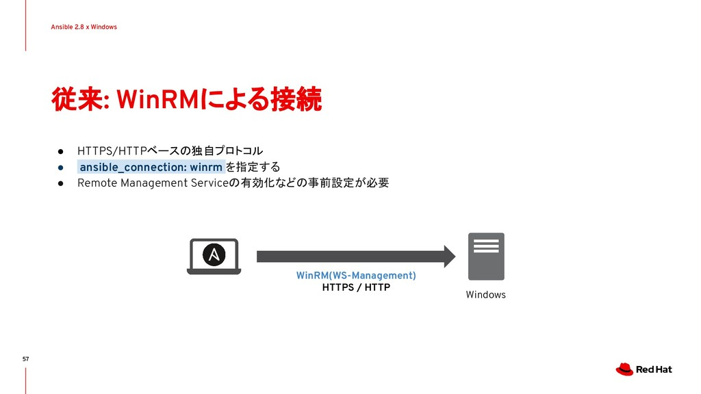 Ansible 2.8 x Windows 57 従来: WinRMによる接続 ● HTTPS...