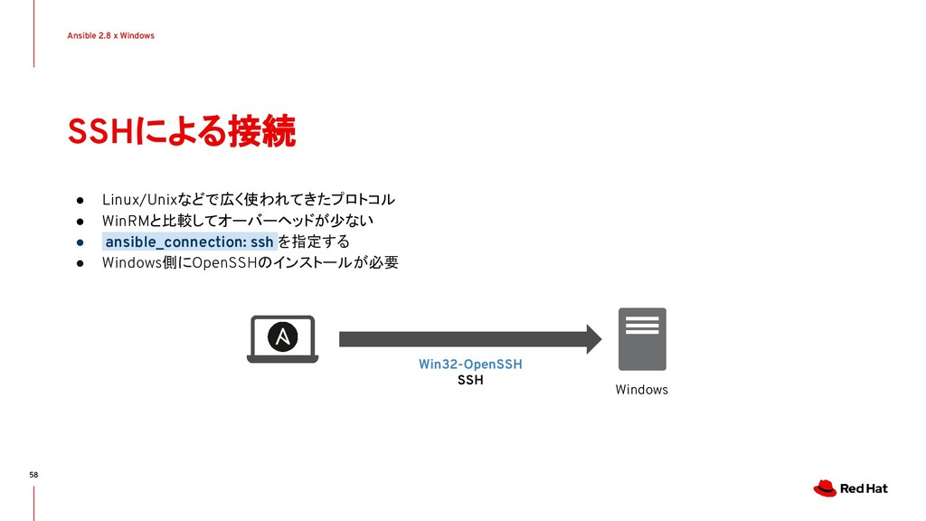 Ansible 2.8 x Windows 58 SSHによる接続 ● Linux/Unixな...