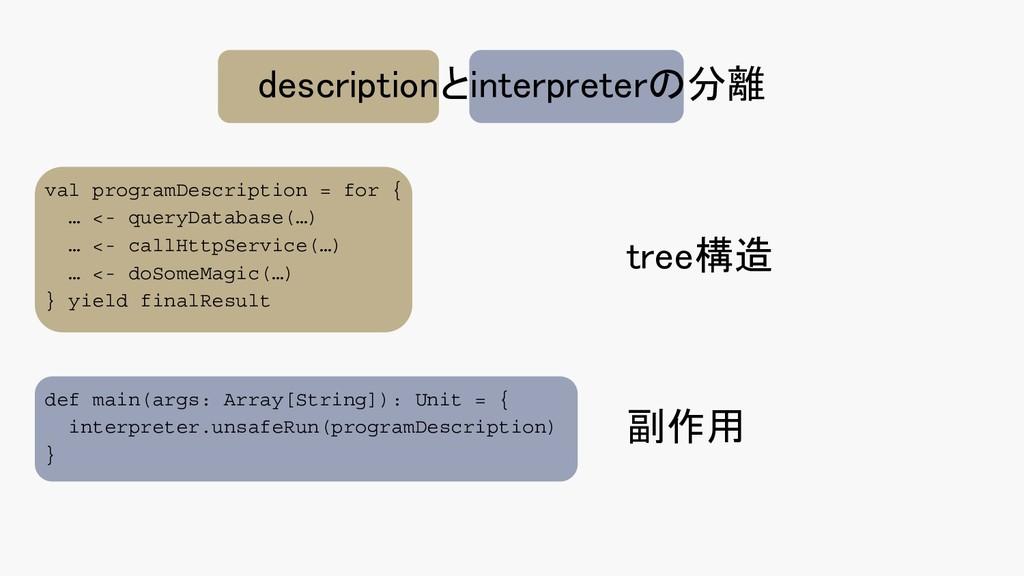 descriptionとinterpreterの分離 val programDescript...