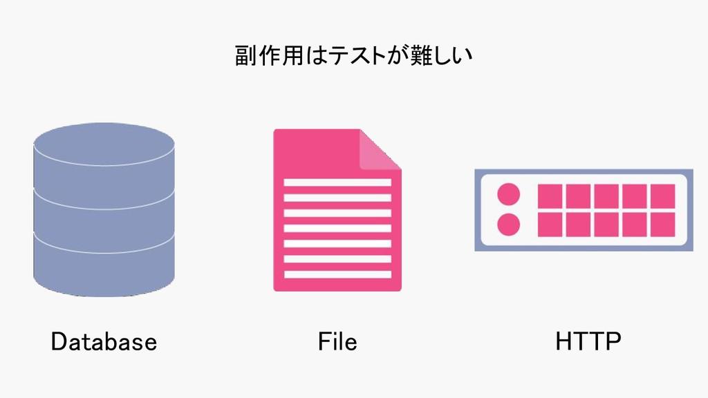 副作用はテストが難しい Database File HTTP