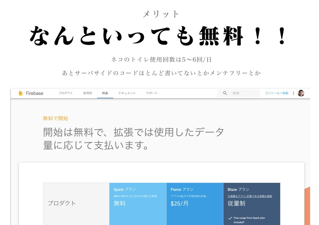 Copyright(c) Kobe Digital Labo Inc. ϝϦοτ ͳΜͱ͍ͬͯ...