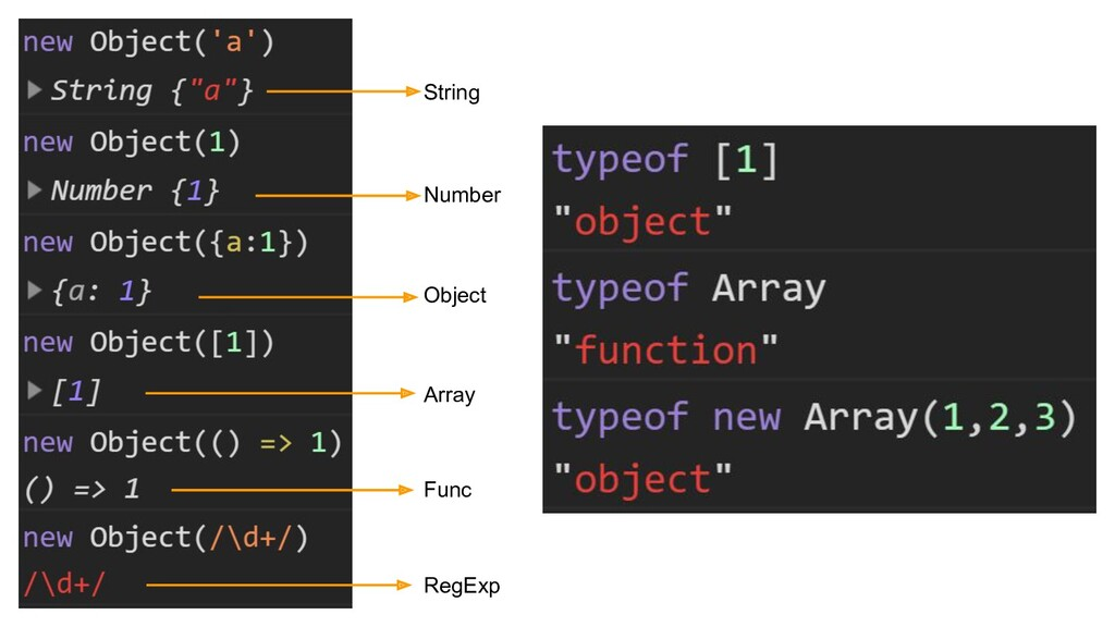 String Number Object Array Func RegExp