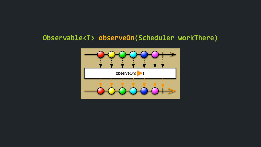 Observable<T> observeOn(Scheduler workThere)